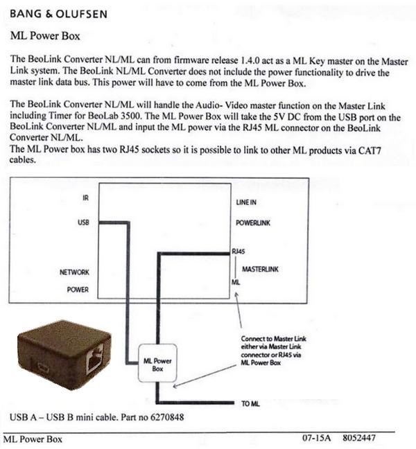 New B&O Product - ML Power Box ML_Power_box-p1