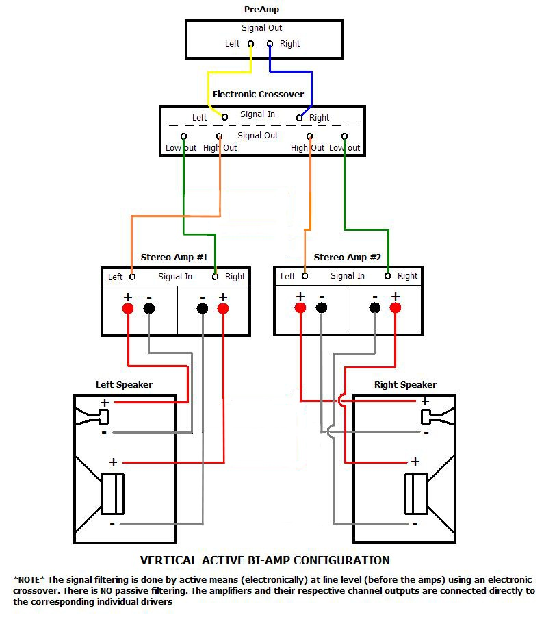 pa crossover diagram pa system wiring diagram